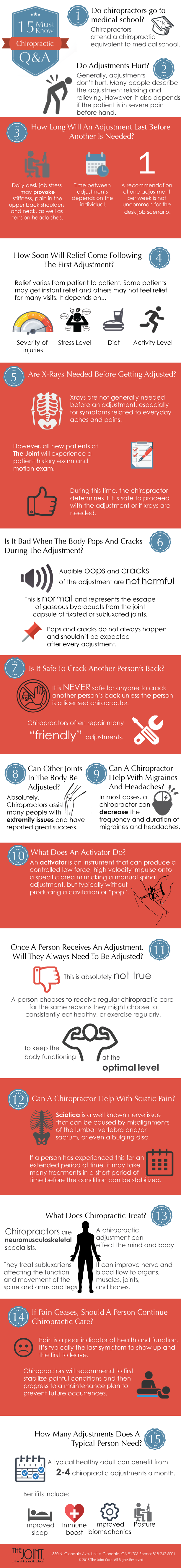 15 Things You Should Know About Chiropractic Care